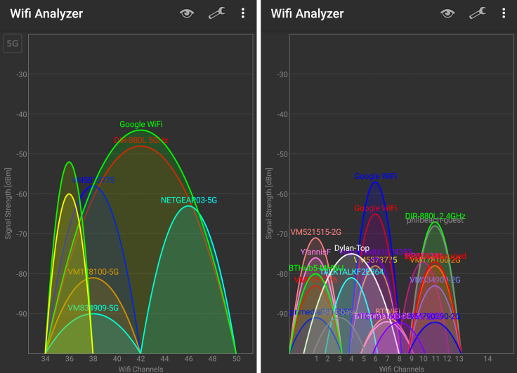 Google Wifi Analyzer